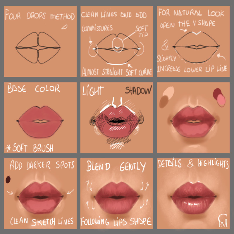 lips step by step